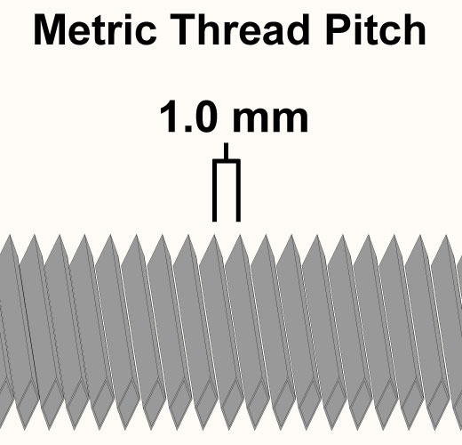 How to find the metric thread pitch of brake line nuts